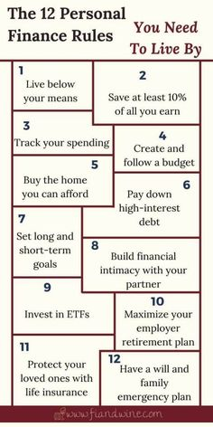 money management personal finance These are the top personal finance rules you need to . Save more money, build wealth and achieve financial security with these 12 money rules. Financial Peace, Financial Literacy, Financial Tips, Financial Planning, Financial Organization, Financial Quotes, Accounting And Finance, Money Saving Challenge, Money Saving Tips