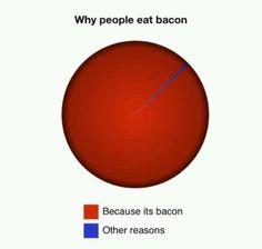 Bacon!!