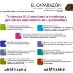 Marketing honesto y otras: 10 tendencias en formación organizacional y social media en 2013