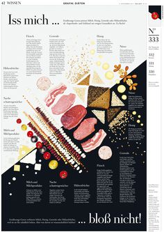 This is Visual Journalism [132] - Visualoop Newspaper Layout, Newspaper Design, Magazine Layouts, Magazine Design, Art Editor, Food Pairing, Marketing Words, Food Pics, Slide Design