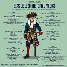 Blas de Lezo. Historial médico