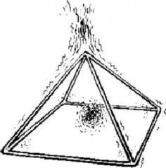 Viktor Schauberger, Utility Pole, Symbols, Science, Peace, Organize, Tecnologia, Sobriety, Glyphs