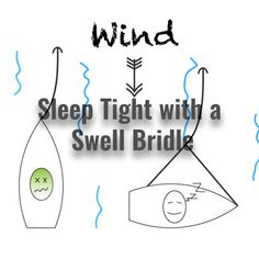 Sailing & Cruising Tips: You won't sleep at all if the wind and the swell are from a different direction! A swell bridle is an awesome cruiser's tool for anchoring in situations like this.