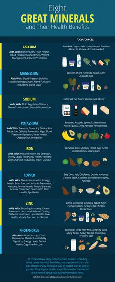 Mineral Nutrition, Health And Nutrition, Health And Wellness, Nutrition Month, Holistic Nutrition, Child Nutrition, Health Facts, Healthy Food Choices, Healthy Tips
