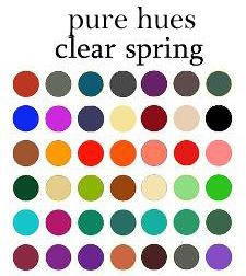 expressing your truth blog: 16 Color System Palette Pure Hues