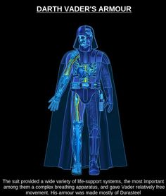10 Intricate and Depressing Details About Darth Vader's Costume. | Comic Books Galaxy