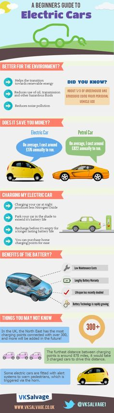 A Beginner's Guide to Electric Cars. Created by scrap car buyers, VK Salvage http://www.vksalvage.co.uk #electriccars #infographic #cars