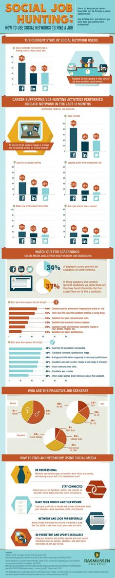 Social Job Hunting  http://www.roehampton-online.com/?ref=4231900   #degrees #career #jobs #employment #jobsearch