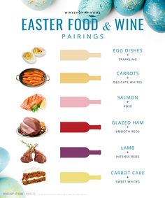This handy Easter Food & Wine Pairings chart can help you pick the perfect wine for your Easter Meal. And feel free to ask me for recommendations! Wine Cheese Pairing, Wine Pairings, Food Pairing, Easter Recipes, Easter Food, Easter Dinner, Grilling Recipes, Wine Recipes, Wine Chart