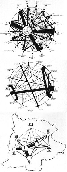 TRAFFIC DIAGRAMS OF KREFELD, GERMANY, 1958  IN: DEUTSCHER STÄDTEBAU NACH 1945