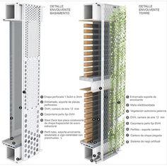 Proyecto finalista Concurso Alacero 2013 Argentina | Arquitectura en acero