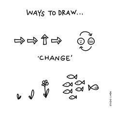 162 vind-ik-leuks, 2 reacties - Studio Limón (@studiolimonillustrations) op Instagram: 'You can keep the change. Word of day 78: change. . . #365waystodrawfestival #change #verandering…'