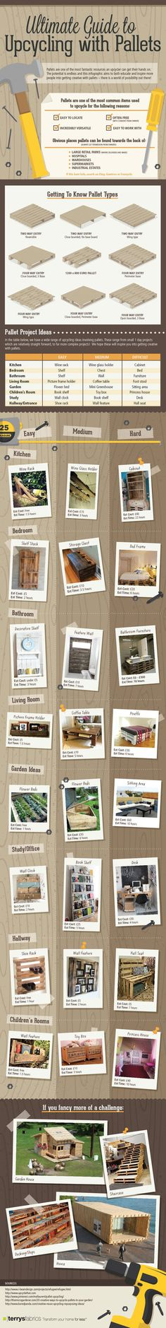 ultimate-guide-to-upcycling-with-pallets1.jpg