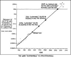 humanscalecities:    Why The Word Sustainable is Becoming Unsustainable  XKCD/CC BY-NC 2.0  This is because the great urgency of our times is to articulate and create sustainability. This is not advertising gimmickery or a fad, it is the desire to drive a conversation.