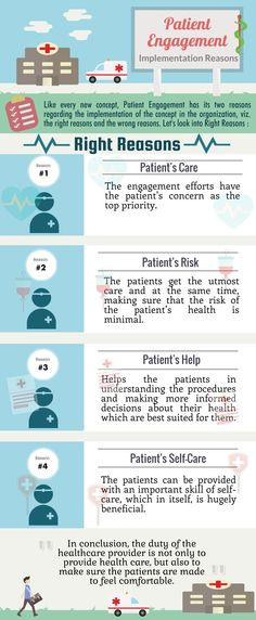 Patient Engagement – Right Reasons