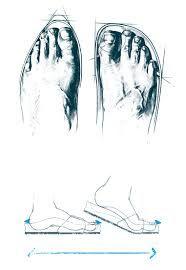 Afbeeldingsresultaat voor high heels posture