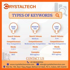 For more info, we will provide you best Digital Marketing for your business. Sales E-mail:- sales@crystaltechservices.com Contact E-mail:- contact@crystaltechservices.com Whatsapp or Call:- +91 9826067554 +91 9753349215 Website:- www.crystaltechservices.com #webdevelopment #agencywork #webdevelopmentcompany #appdevelopmentcompany #smoservices #india #findapro #share #project #linkedin #graphicdesigning #webdesign #seo #smo #webdesign #website #indore #india #smmarketing It Service Provider, Web Design, Graphic Design, Seo Agency, App Development Companies, S Mo, Medium Long, Digital Marketing, Business Sales