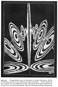 U11_p819_Fig_64 | Flickr - Photo Sharing! Nikola Tesla Inventions, Maths In Nature, World Icon, I Ching, D D Characters, Magic Art, Lost Soul, Sacred Geometry, Zine
