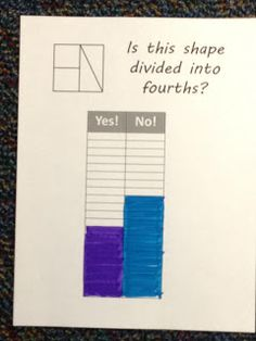 Fraction Concepts Day 3--Holy Mathematical Thinking!  Check out how we spent an hour today debating a   fraction problem!