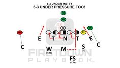 16 Best Defense Images Youth Football Football Defense