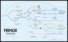 Fringe - 5x12/13 - Liberty/Enemy of Fate - Serialmente — Serialmente - Opinioni non richieste sulle serie TV