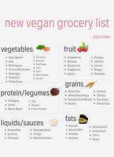 Plant Based Eating, Plant Based Diet, Plant Based Recipes, Raw Food Recipes, Plant Diet, Free Recipes, Healthy Recipes, Vegan Food List, Vegan Foods