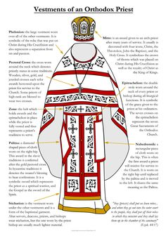 What each part of an Orthodox Priests vestments mean.