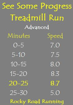 30 Minute Treadmill Progression Workout for road race training including marathon and half-marathon!  Advanced Level By Rocky Road Running