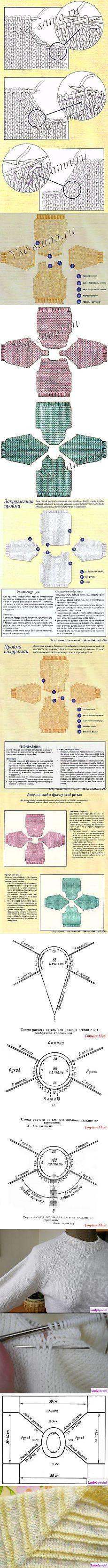 Маргарита Боркина: Вязание -все о реглане,вывязывании и обработка горловины и рукава | Постила