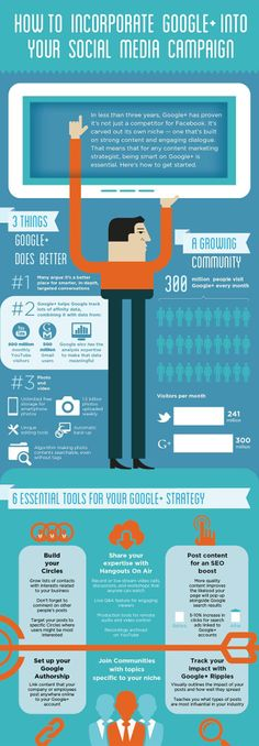 How to incorporate #Google+ into your social media campaign. #socialmedia