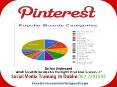 #Pinterest : What Do You Look at Most?    #PinterestTraining  #PinterestTraininginDublin