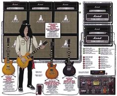 live-gear-slash-solo-tour-12-rig-setup-diagram_x.jpg (620×510)
