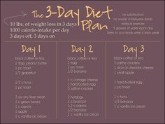 3-Day Diet Plan - Something I would try with 2 snacks also, I don't think it's healthy (for me) to restrict to such low calorie intake and that's drastic weight loss BUT applying things to your own body and goals is what it's all about