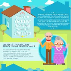 The demand for senior housing and assisted living is increasing.