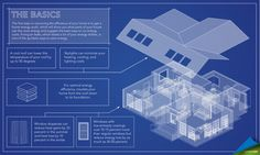 The basics: what steps can you take to make your home more #energy efficient? #Infographic by the U.S. Department of Energy.
