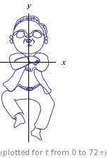 psy curve - Wolfram|Alpha