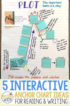 interactive anchor charts ways make to 5 5 Ways to Make Anchor Charts Interactive 5 Ways to Make Anchor Charts InteractiveYou can find Charts for classroom ideas and more on our website 5th Grade Writing, 6th Grade Ela, Third Grade Reading, Middle School Reading, Fourth Grade, Second Grade, Plot Anchor Chart, Theme Anchor Charts, Writing Anchor Charts