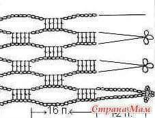 Crochet,diagram-ergahandmade: Crochet Shawl + Diagram + Free Pattern + Vid crochetshawlfree - Hallowen TRICKS OF KNITTING Knitting is one of th Crochet Scarf Diagram, Crochet Shawl Free, Crochet Motifs, Crochet Stitches Patterns, Crochet Chart, Crochet Scarves, Crochet Hooks, Beaded Crochet, Crochet Lace Scarf
