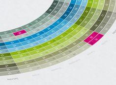 Infographic Calendar 2012 by Martin Oberhäuser @ oberhaeuser.info