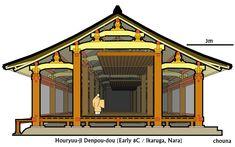 法隆寺伝法堂 奈良時代(761年以前)/斑鳩 桁行7間25.00m×梁間4間10.68m