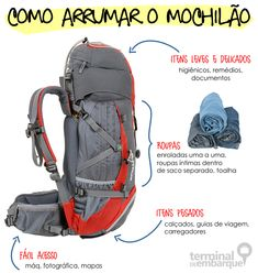 Travel packing backpack tips trips 49 Super ideas New Travel, Travel Alone, Future Travel, Paris Travel, Travel Packing, Travel Luggage, Best Travel Accessories, Travel Outfit Summer, Road Trip Usa