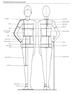 #ClippedOnIssuu from Metric pattern cutting for women's wear