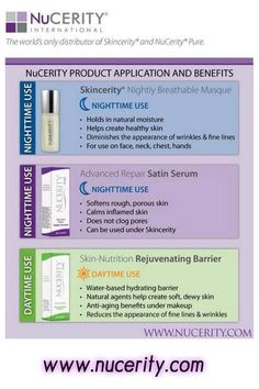 Why, When. Most important have you try skincerity yet. If you have any skin condition email or call for a demonstration, 0404072696 or alliefab5skincerity@gmail.com