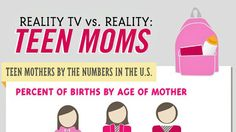 The Reality of Being a Teen Mom (Infographic)