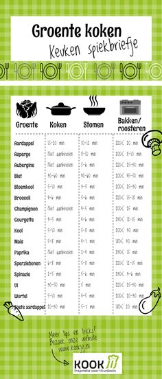 Koken, stomen of bakken/roosteren Proper Nutrition, Nutrition Tips, Healthy Nutrition, Fitness Nutrition, Nutrition Tracker, Complete Nutrition, Healthy Protein, Health Tips, Healthy Food