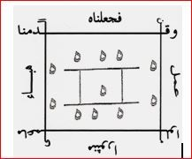 Kuruyan ağaçları yeşertmek Magick Book, Allah Calligraphy, Free Pdf Books, Scorpio, Seal, Fitness, Postmodernism, Consciousness, Islamic Art
