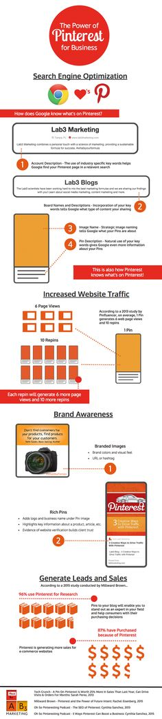 Pinterest provides a new space for businesses to gain long-term exposure with evergreen content Infographic