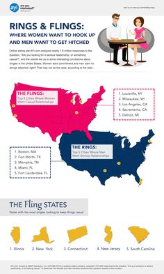 Adults hookup are we gonna do stonehenge maps