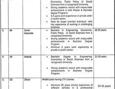 22 Best Jobs In Punjab 2019 images | Job information, Police