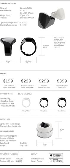 OURA ring. Improve sleep. Perform better. by ŌURA — Kickstarter